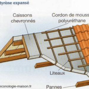 isoler toit par l 39 ext rieur avec caissons chevronn s pr servation du patrimoine. Black Bedroom Furniture Sets. Home Design Ideas